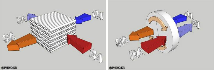그림11 12 판형로터리형.jpg