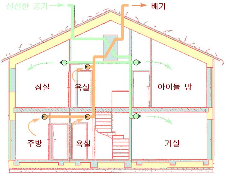 05_ventilation_passive_house.jpg