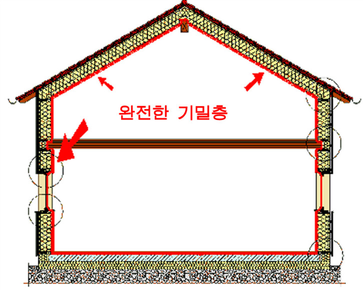 02 airtight_envelope_passive_house.jpg