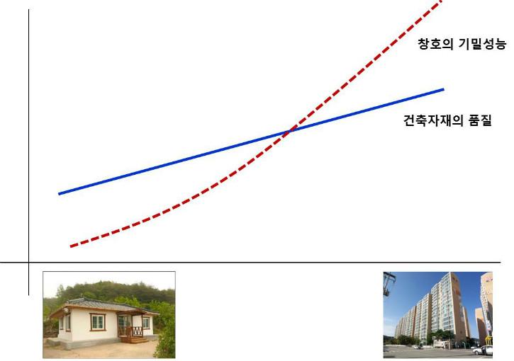 그림4 건축자재의 품질.jpg